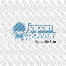 Japan Power